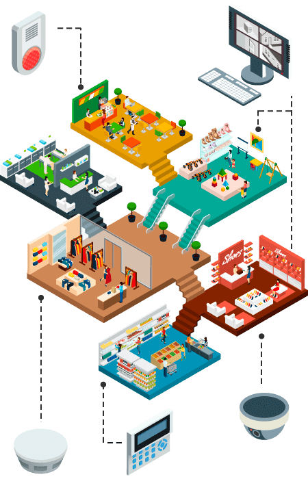 Soluciones de seguridad para centros comerciales, tiendas