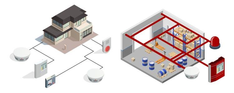 Alarmas para la Detección de Incendio