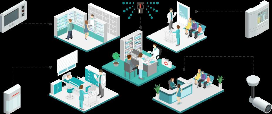 Sistemas de seguridad para centros médicos, clínicas